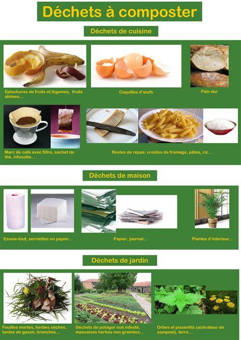 poubelle cuisine 30 l compostage communauté de communes du cordais et du