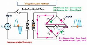 Full Wave Bridge Rectifier Ckt Diagram