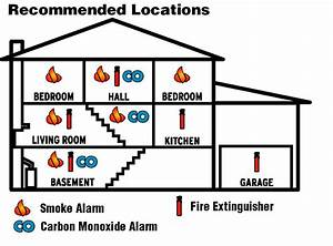 Smoke Alarms And Carbon Monoxide Detectors  Your Family U2019s Safety Depend On Them