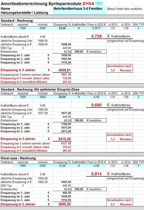 heizöl bestellen ratenzahlung heiz 246 l auf rechnung heiz l in 3 6 oder 12 raten kaufen heizoel24 putzmittel bestellen