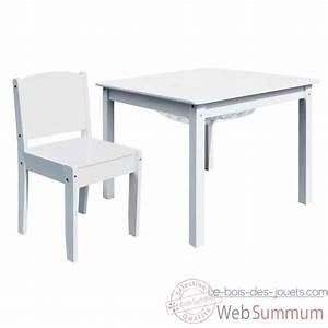 Table Enfant Avec Rangement : achat de blanc sur le bois des jouets ~ Melissatoandfro.com Idées de Décoration