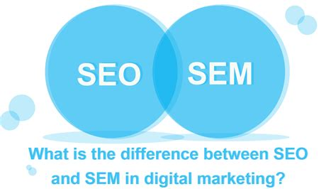 Seo Sem Digital Marketing by What Is The Difference Between Seo And Sem In Digital