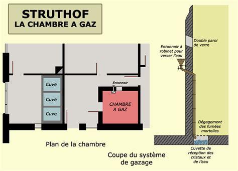 la chambre 224 gaz struthof c de concentration nazi
