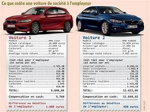 taxe voiture societe autocarswallpaperco With kitchen cabinets lowes with carte grise papiers