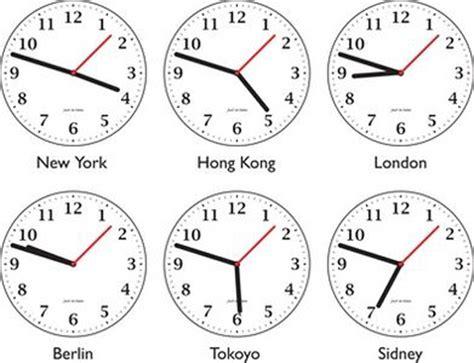 multiple time zone clocks whydidcom