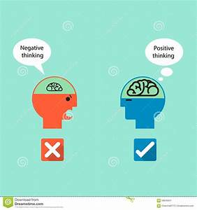 Businessman Symbol And Positive Thinking With Negative ...