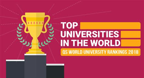 top universities   world qs world rankings