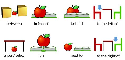 fileprepositions  placesvg wikimedia commons