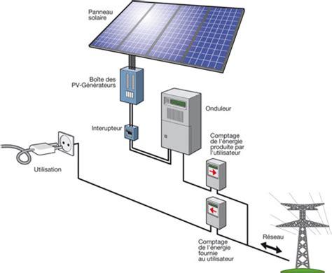 l onduleur photovoltaique