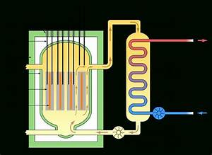 Schematic Diagram Of Nuclear Reactor