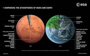 ESA - Robotic Exploration of Mars: Comparing the ...