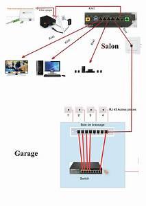 Coffret De Communication Fibre Optique : o mettre le boitier fibre communaut orange ~ Dode.kayakingforconservation.com Idées de Décoration