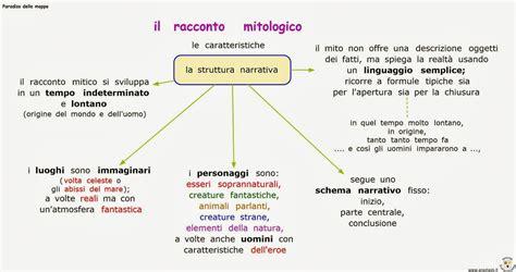 Analisi Testo Foscolo by A Zacinto Di Ugo Foscolo Lessons Tes Teach