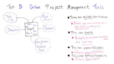 top  project management software tools