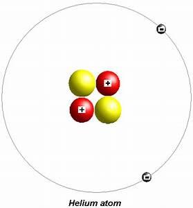Image Gallery helium atom