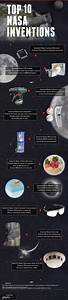 10 Greatest NASA Inventions of All-Time | Space & Astronomy