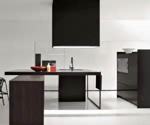 kitchen designs interior design ideas part