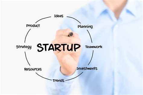What to consider before joining startup companies