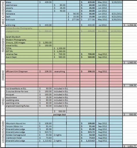 site  spreadsheet  tracking saving  wedding