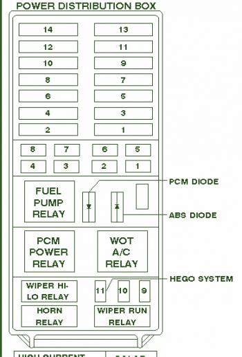 1997 Mercury Mystique Fuse Box Diagram by Pcm Power Relay Page 3 Circuit Wiring Diagrams