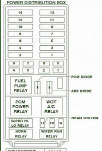 1997 Ford Explorer Power Distribution Fuse Box Diagram