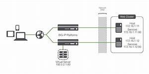 25 Auto Network Diagram 101 References