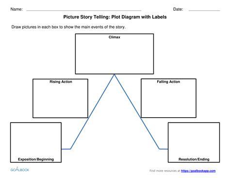 Plot Diagram Template Template Plot Diagram Template Plot Diagram Template