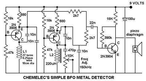 Rwandatechnician Metal Detectors