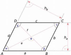 Parallelogramm Diagonale Berechnen : parallelogramm wikipedia ~ Themetempest.com Abrechnung