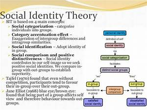 Thesis For A Persuasive Essay Social Media Identity Essay Spm English Essay also Topic English Essay Social Identity Essay Essay On Animal Husbandry Social Identity  English Essay Question Examples