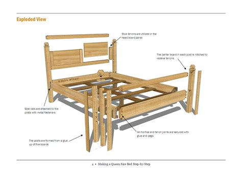 Build Plans For Building A Queen Size Bed Frame Diy Pdf