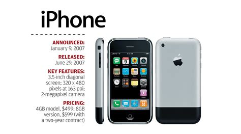 when was iphone evolution of apple s iphone look back 2007 to 2017