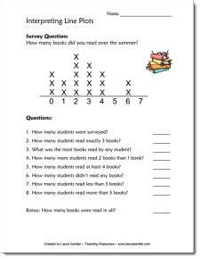 Free Line Plot Practice Worksheet From Laura Candler's Online Math File Cabinet  2nd Grade