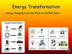Ppt - Transformation Of Energy Vocab Powerpoint Presentation