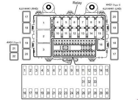 Isuzu Series Fuse Box Diagram Auto Genius