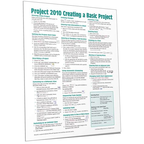 microsoft project  quick reference cheat sheet card
