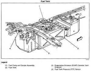 Wiring Diagram 2002 Chevy Silverado Gas Tank
