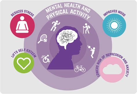 international conference  psychiatry