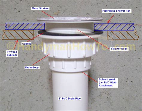 concrete look tile how to fix a leaky shower drain