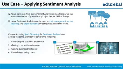 Spark Streaming  Twitter Sentiment Analysis Example