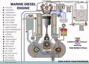 Marine Diesel Engine Gif - Marinedieselengine Engine