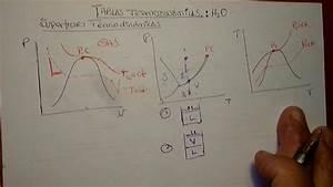 Diagramas Termodin U00c1micos Y Su Uso