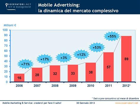 Mobile Adv by Mobile Adv A 55 Nel 2012 Mentre La Penetrazione Degli