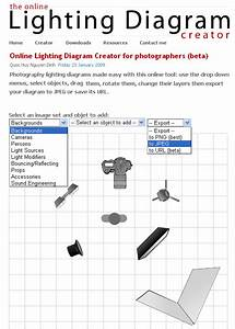 Lightingdiagrams  Easily Share Photo Studio Lighting Diagrams With Others