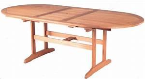 Table Bois Exotique : table bois exotique deco maison design deco maison design ~ Farleysfitness.com Idées de Décoration