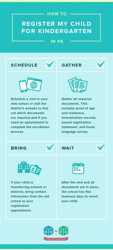 how to register my child for kindergarten in pa aa to zz 116 | How To Register My Child for Kinder inPA v1 01