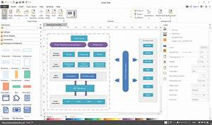 Enterprise Architecture Diagram Software For Mac