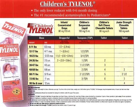 pediatricians childrens tylenol dosage chart sadie