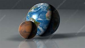 Earth compared to Mars - Stock Image C011/4666 - Science ...