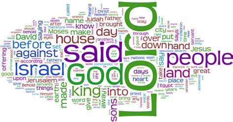 The Bible In Word Clouds